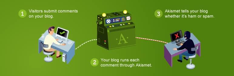 Best WordPress Plugins best wordpress plugins Blogs aur Business ke liye Best WordPress Plugins banner 772x250