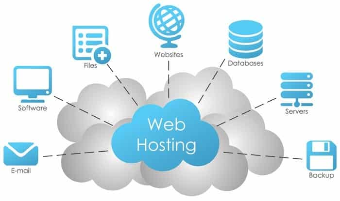 What Web hosting ek aise service hai jo aapke website ko internet pe physical location provide karta hai. web hosting ki help se hi hum apni site ko internet pe dusron ko dekhne ke liye available kara pate hai. is web hosting what is web hosting Hosting Kya hota hai? main qimg 9c4a9ac1619489b51ef1b19262cae296 c