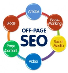 On-Page and Off-Page optimization techniques on-page and off-page optimization techniques On-Page and Off-Page optimization kya hai? offpage
