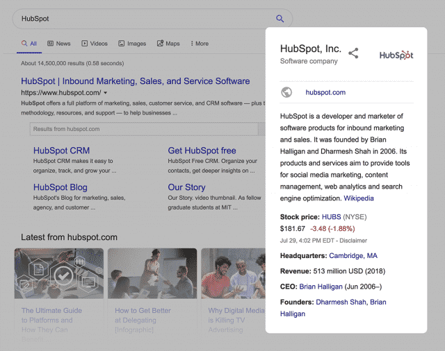 Knowledge Graph Aur Knowledge Panel: